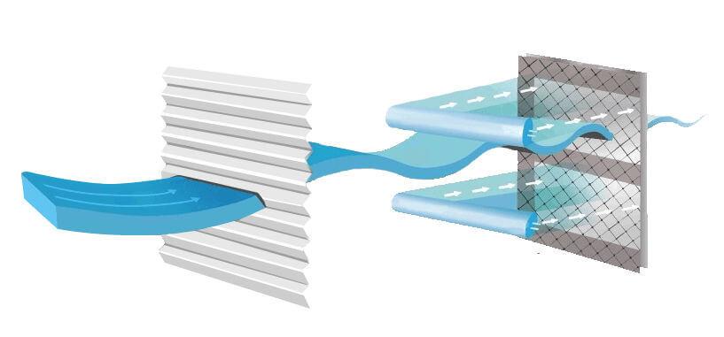 Двойная система фильтрации