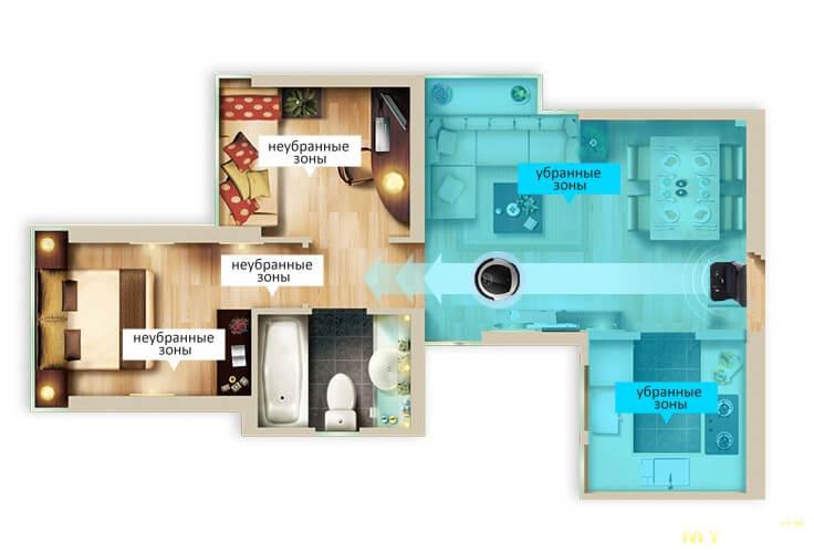 Схема уборки большой квартиры