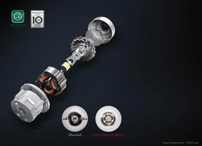 Инверторный мотор робота-пылесоса