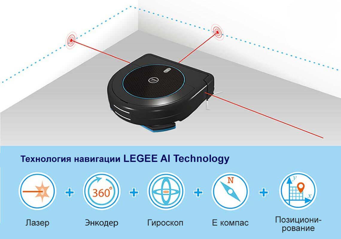 Навигация робота-полотера