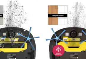 ТОП-5 универсальных роботов-пылесосов