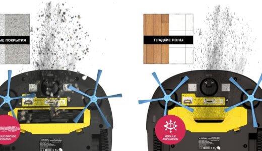 Универсальные роботы-пылесосы