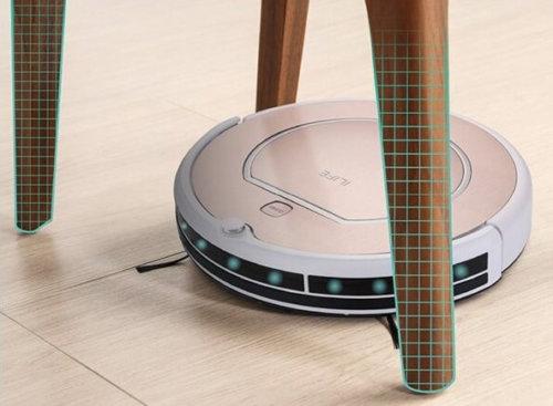 Ориентация робота в пространстве