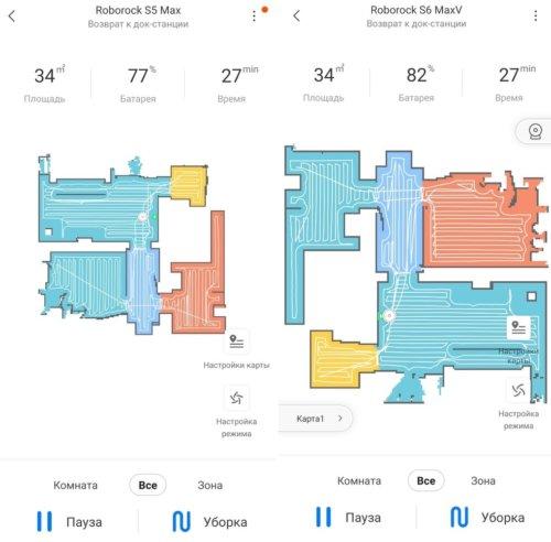 Сравнение скорости уборки дома